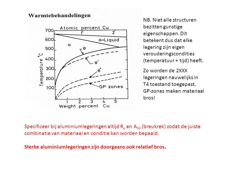 NB. Niet alle structuren bezitten gunstige eigenschappen. Dit betekent dus dat elke legering zijn eigen verouderingscondities (temperatuur + tijd) hee