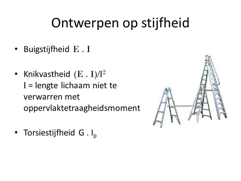 Ontwerpen op stijfheid Buigstijfheid E. I Knikvastheid (E. I)/l 2 l = lengte lichaam niet te verwarren met oppervlaktetraagheidsmoment Torsiestijfheid