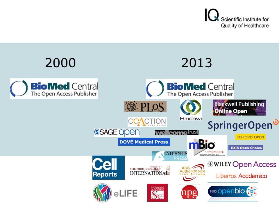 Open access lucratief.