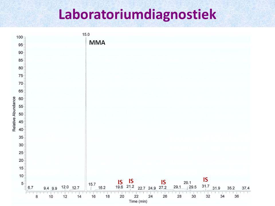 Laboratoriumdiagnostiek MMA IS