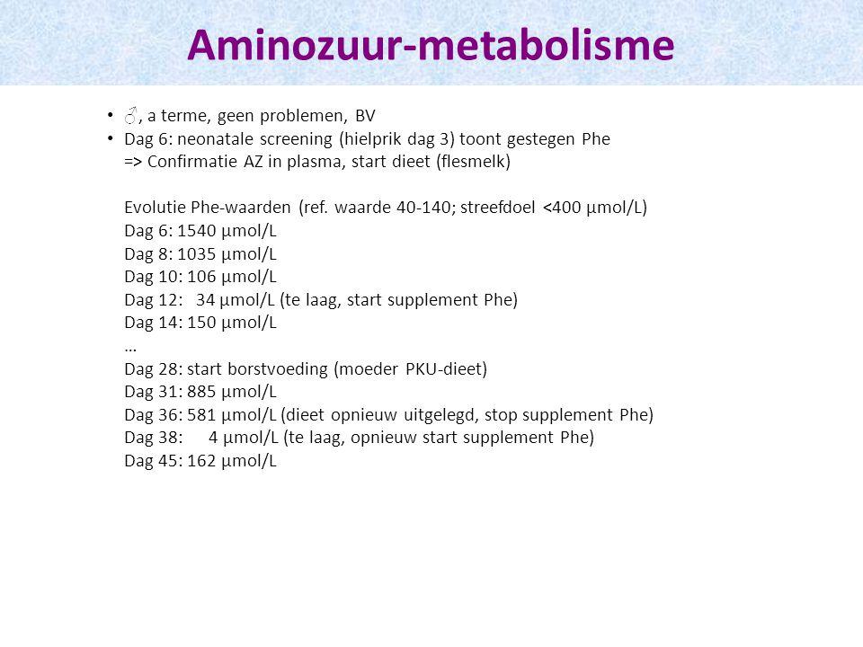 ♂, a terme, geen problemen, BV Dag 6: neonatale screening (hielprik dag 3) toont gestegen Phe => Confirmatie AZ in plasma, start dieet (flesmelk) Evol