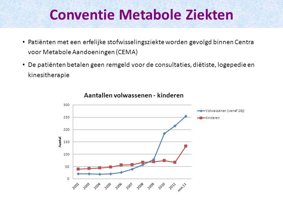 Conventie Metabole Ziekten Patiënten met een erfelijke stofwisselingsziekte worden gevolgd binnen Centra voor Metabole Aandoeningen (CEMA) De patiënten betalen geen remgeld voor de consultaties, diëtiste, logepedie en kinesitherapie