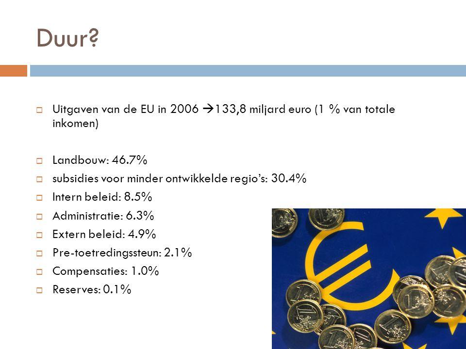 Duur?  Uitgaven van de EU in 2006  133,8 miljard euro (1 % van totale inkomen)  Landbouw: 46.7%  subsidies voor minder ontwikkelde regio's: 30.4%