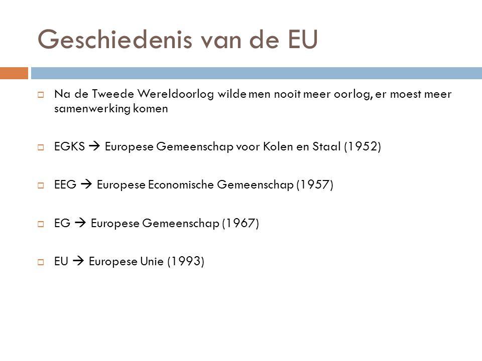 Geschiedenis van de EU  Na de Tweede Wereldoorlog wilde men nooit meer oorlog, er moest meer samenwerking komen  EGKS  Europese Gemeenschap voor Ko