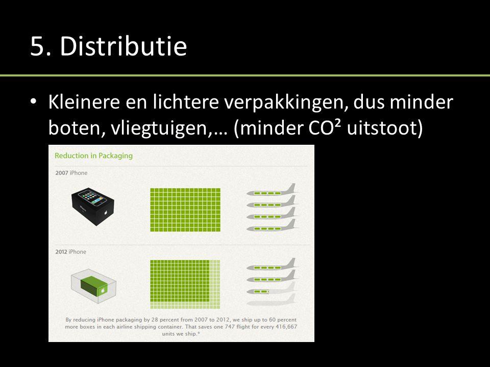 5. Distributie Kleinere en lichtere verpakkingen, dus minder boten, vliegtuigen,… (minder CO² uitstoot)