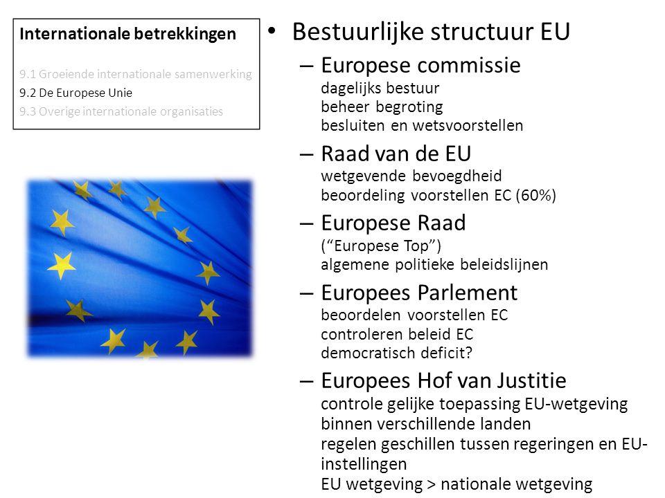 Bestuurlijke structuur EU – Europese commissie dagelijks bestuur beheer begroting besluiten en wetsvoorstellen – Raad van de EU wetgevende bevoegdheid