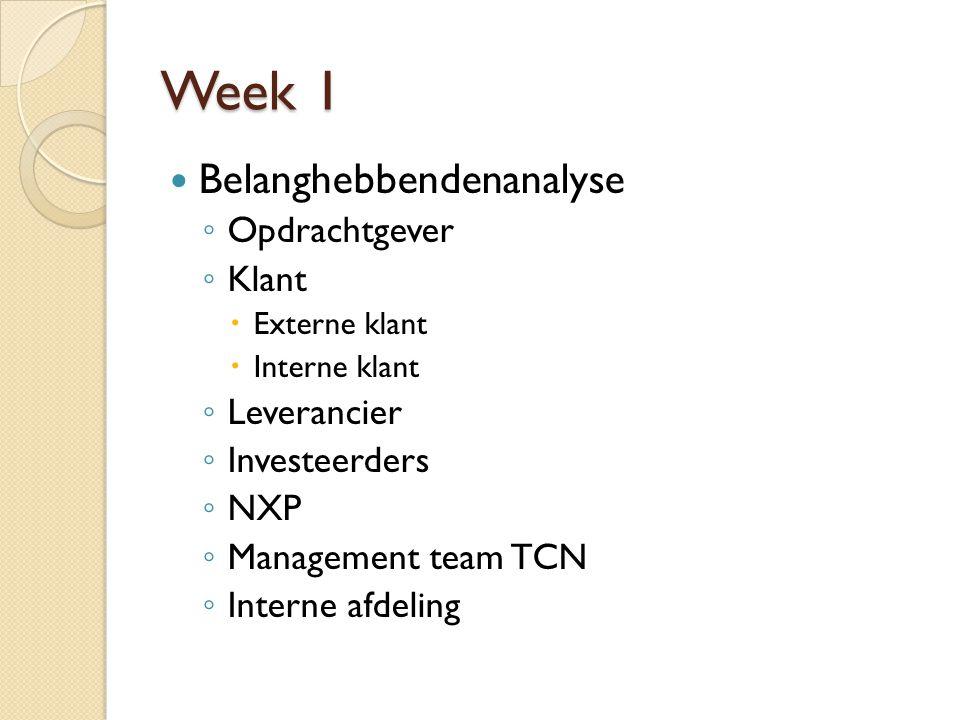 Week 1 Belanghebbendenanalyse ◦ Opdrachtgever ◦ Klant  Externe klant  Interne klant ◦ Leverancier ◦ Investeerders ◦ NXP ◦ Management team TCN ◦ Inte