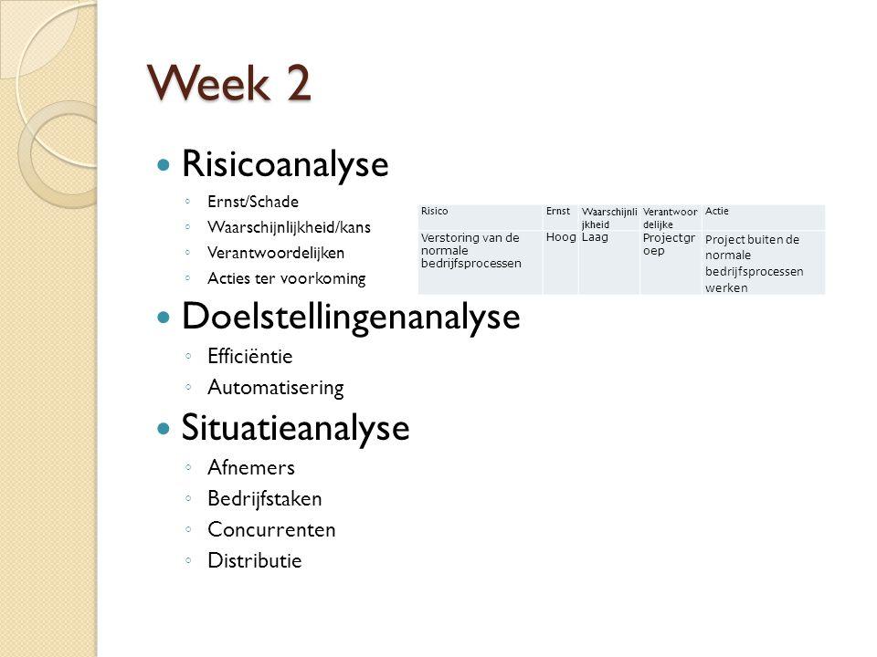 Week 2 Risicoanalyse ◦ Ernst/Schade ◦ Waarschijnlijkheid/kans ◦ Verantwoordelijken ◦ Acties ter voorkoming Doelstellingenanalyse ◦ Efficiëntie ◦ Autom