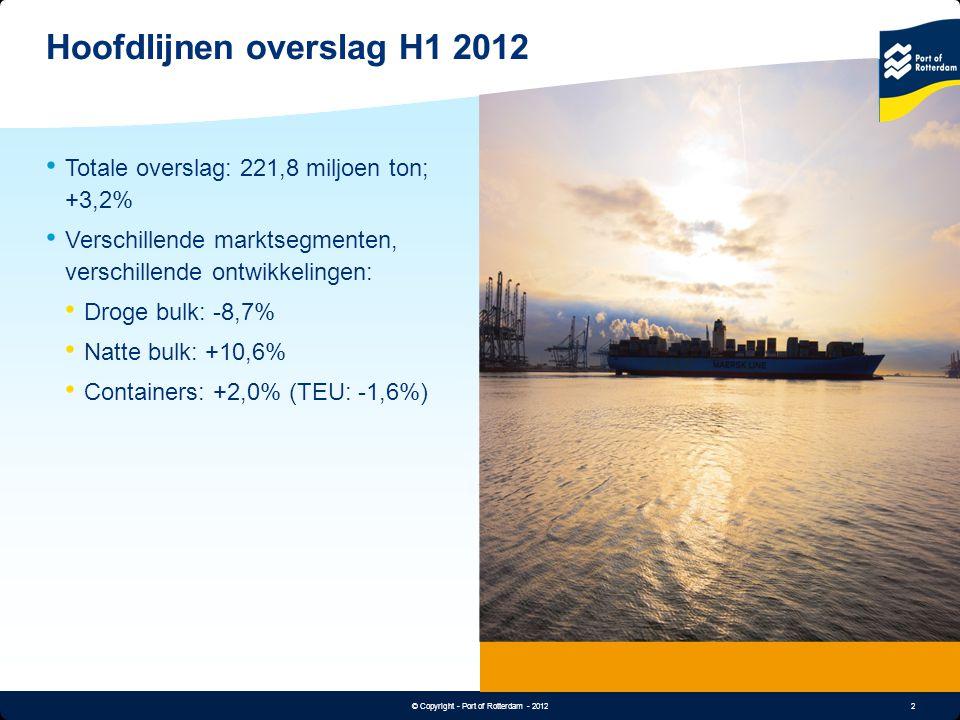 2 © Copyright - Port of Rotterdam - 2012 Text & Image 50/50 Hoofdlijnen overslag H1 2012 Totale overslag: 221,8 miljoen ton; +3,2% Verschillende markt