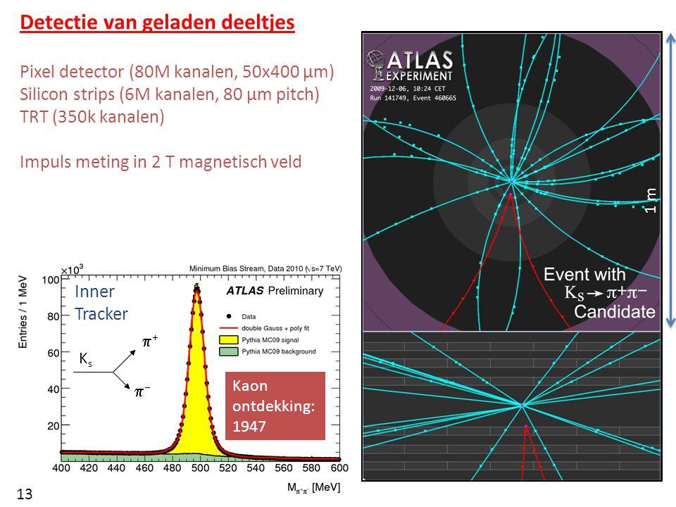 1 m Inner Tracker KsKs    Kaon ontdekking: 1947 Pixel detector (80M kanalen, 50x400 μm) Silicon strips (6M kanalen, 80 μm pitch) TRT (350k kanalen) Impuls meting in 2 T magnetisch veld Detectie van geladen deeltjes 13