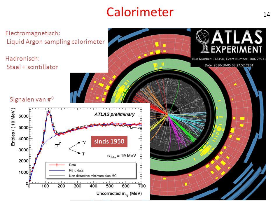 Calorimeter Electromagnetisch: Liquid Argon sampling calorimeter Hadronisch: Staal + scintillator    sinds 1950 Signalen van  0 8m 14
