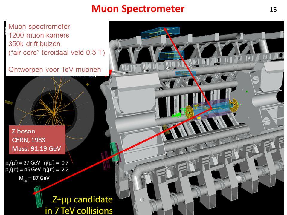 Marcel Vreeswijk (Nikhef/UvA-IoP) Physics signals show up.