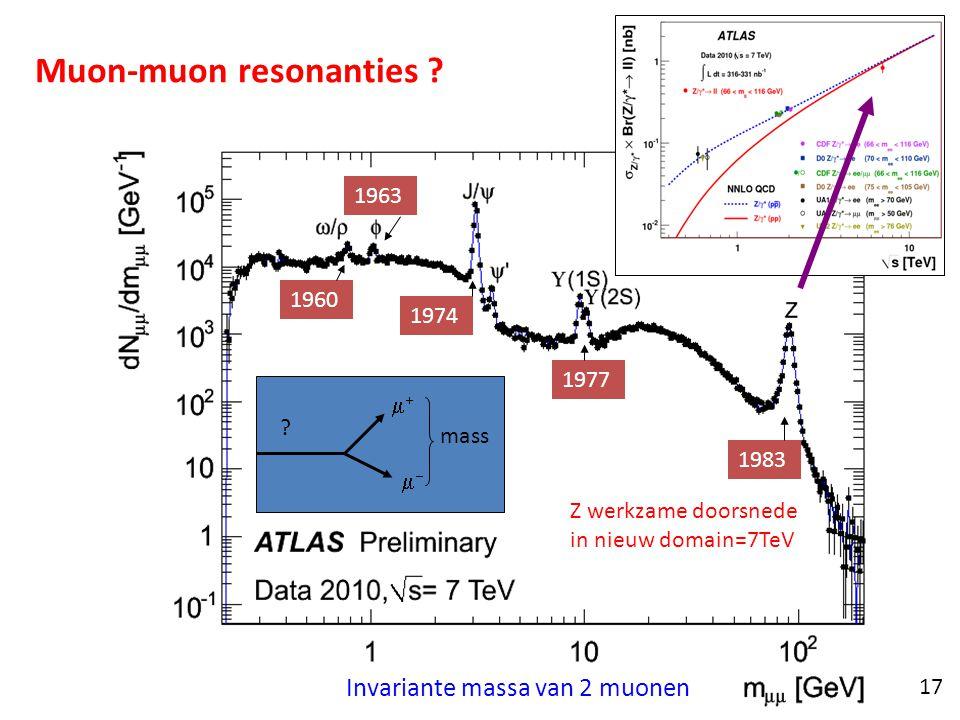 Marcel Vreeswijk (Nikhef/UvA-IoP)   ? mass Z werkzame doorsnede in nieuw domain=7TeV 1960 1963 1977 1974 1983 Muon-muon resonanties ? Invarian