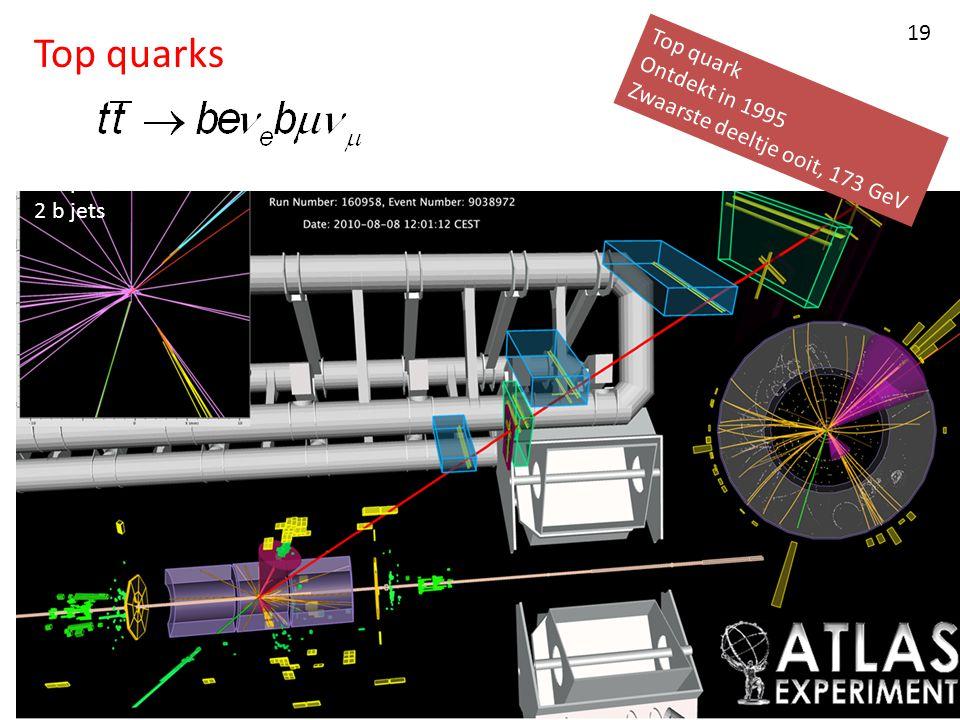 Marcel Vreeswijk (Nikhef/UvA-IoP) Expected signature: EtMiss 2 leptons 2 b jets Top quark Ontdekt in 1995 Zwaarste deeltje ooit, 173 GeV Top quarks 19