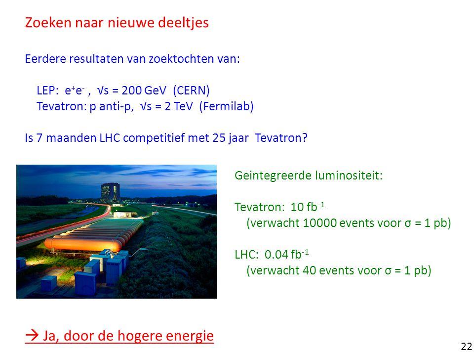 Eerdere resultaten van zoektochten van: LEP: e + e -, √s = 200 GeV (CERN) Tevatron: p anti-p, √s = 2 TeV (Fermilab) Is 7 maanden LHC competitief met 25 jaar Tevatron.