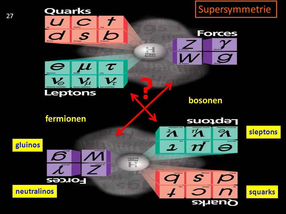 fermionen bosonen Supersymmetrie squarks sleptons gluinos neutralinos 27