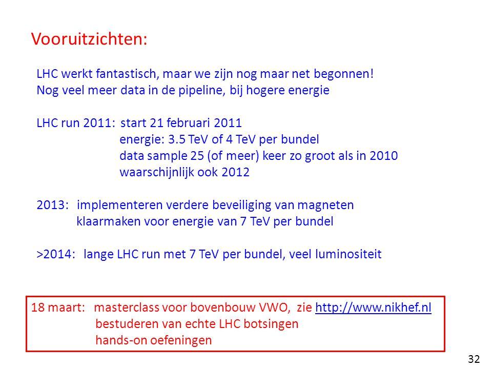 Vooruitzichten: 18 maart: masterclass voor bovenbouw VWO, zie http://www.nikhef.nlhttp://www.nikhef.nl bestuderen van echte LHC botsingen hands-on oefeningen LHC werkt fantastisch, maar we zijn nog maar net begonnen.