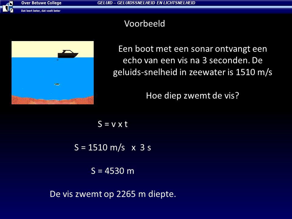 Voorbeeld GELUID – GELUIDSSNELHEID EN LICHTSNELHEID Een boot met een sonar ontvangt een echo van een vis na 3 seconden.