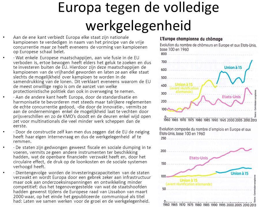Europa tegen de volledige werkgelegenheid Aan de ene kant verbiedt Europa elke staat zijn nationale kampioenen te verdedigen in naam van het principe