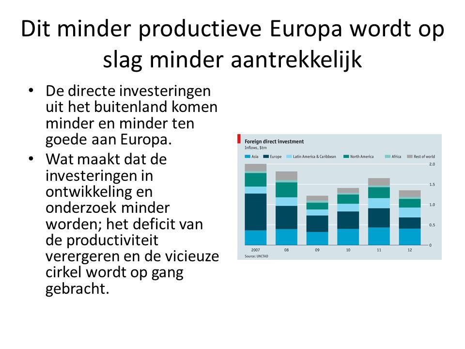 Dit minder productieve Europa wordt op slag minder aantrekkelijk De directe investeringen uit het buitenland komen minder en minder ten goede aan Euro