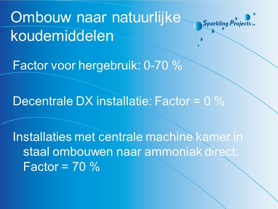 Ombouw naar natuurlijke koudemiddelen Factor voor hergebruik: 0-70 % Decentrale DX installatie: Factor = 0 % Installaties met centrale machine kamer i
