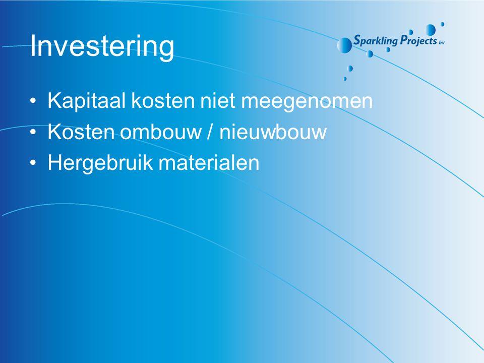 Investering Kapitaal kosten niet meegenomen Kosten ombouw / nieuwbouw Hergebruik materialen
