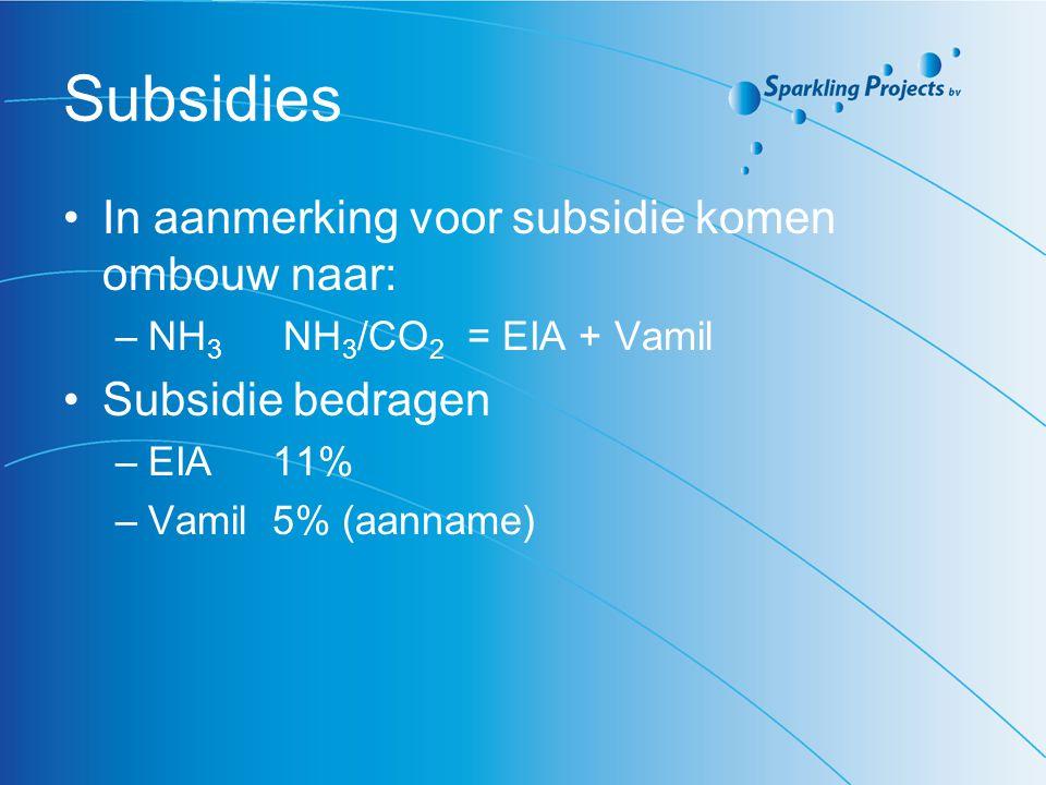 Subsidies In aanmerking voor subsidie komen ombouw naar: –NH 3 NH 3 /CO 2 = EIA + Vamil Subsidie bedragen –EIA11% –Vamil 5% (aanname)