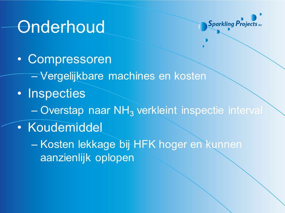 Onderhoud Compressoren –Vergelijkbare machines en kosten Inspecties –Overstap naar NH 3 verkleint inspectie interval Koudemiddel –Kosten lekkage bij H