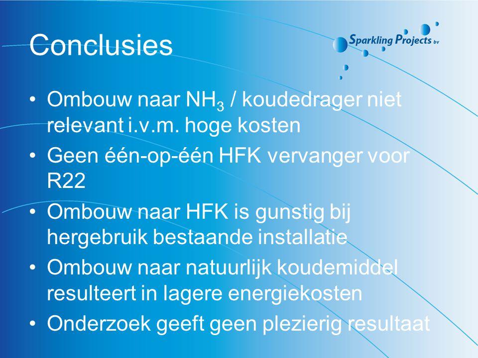 Conclusies Ombouw naar NH 3 / koudedrager niet relevant i.v.m. hoge kosten Geen één-op-één HFK vervanger voor R22 Ombouw naar HFK is gunstig bij herge