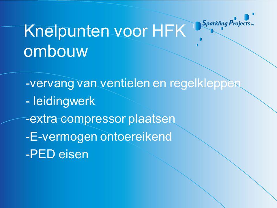 Conclusies Ombouw naar NH 3 / koudedrager niet relevant i.v.m.