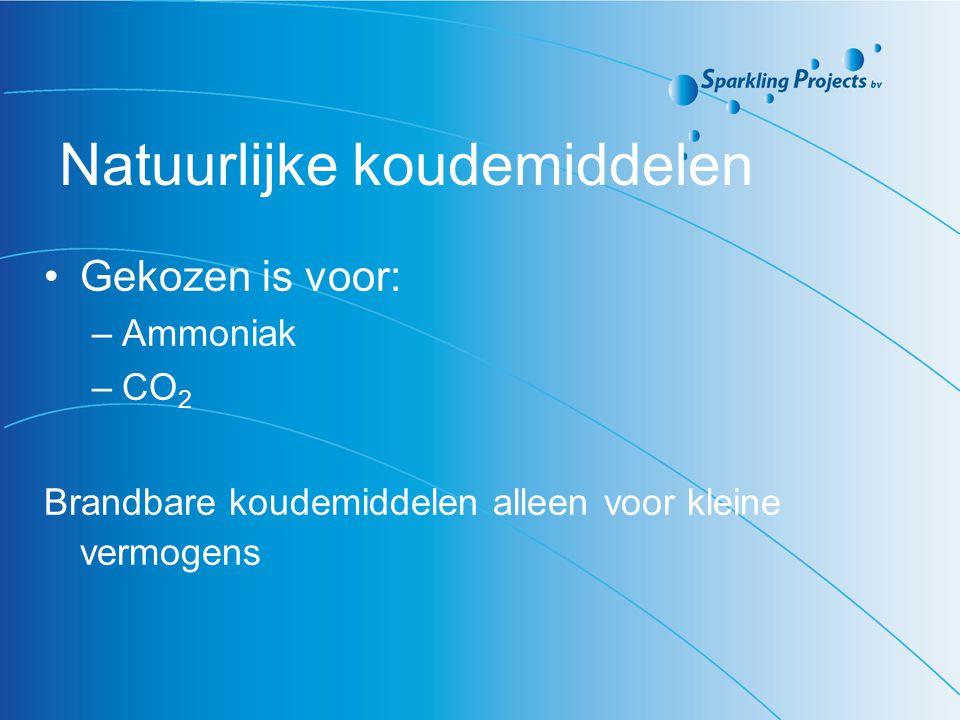 Natuurlijke koudemiddelen Gekozen is voor: –Ammoniak –CO 2 Brandbare koudemiddelen alleen voor kleine vermogens