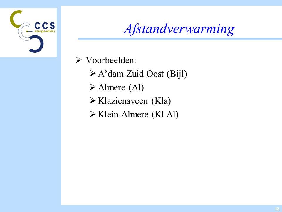 12 Afstandverwarming  Voorbeelden:  A'dam Zuid Oost (Bijl)  Almere (Al)  Klazienaveen (Kla)  Klein Almere (Kl Al)