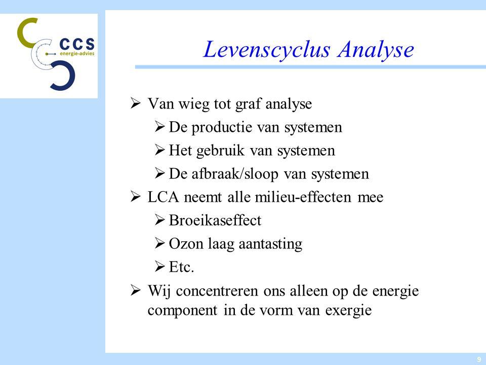 9 Levenscyclus Analyse  Van wieg tot graf analyse  De productie van systemen  Het gebruik van systemen  De afbraak/sloop van systemen  LCA neemt alle milieu-effecten mee  Broeikaseffect  Ozon laag aantasting  Etc.