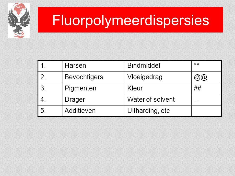 Fluorpolymeerdispersies 1.HarsenBindmiddel** 2.BevochtigersVloeigedrag@@ 3.PigmentenKleur## 4.DragerWater of solvent-- 5.AdditievenUitharding, etc
