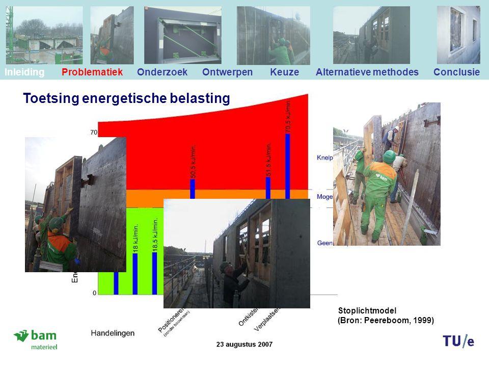 Toetsing energetische belasting Stoplichtmodel (Bron: Peereboom, 1999) Inleiding Problematiek Onderzoek Ontwerpen Keuze Alternatieve methodes Conclusie