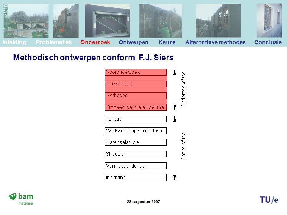 Methodisch ontwerpen conform F.J. Siers