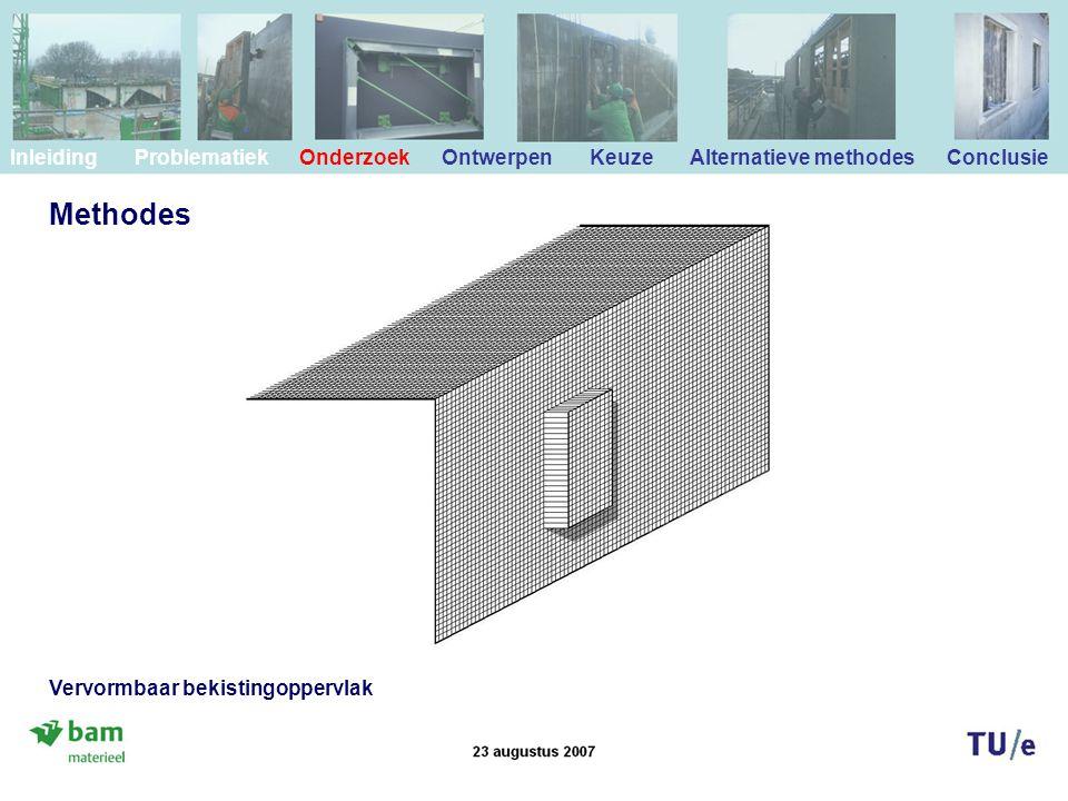 Methodes Inleiding Problematiek Onderzoek Ontwerpen Keuze Alternatieve methodes Conclusie Vervormbaar bekistingoppervlak