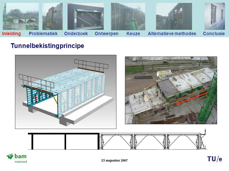 Tunnelbekistingprincipe Inleiding Problematiek Onderzoek Ontwerpen Keuze Alternatieve methodes Conclusie
