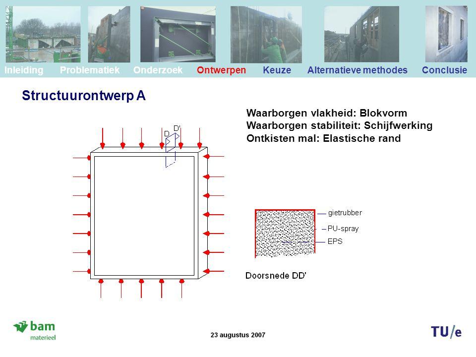Structuurontwerp A Waarborgen vlakheid: Blokvorm Waarborgen stabiliteit: Schijfwerking Ontkisten mal: Elastische rand Inleiding Problematiek Onderzoek