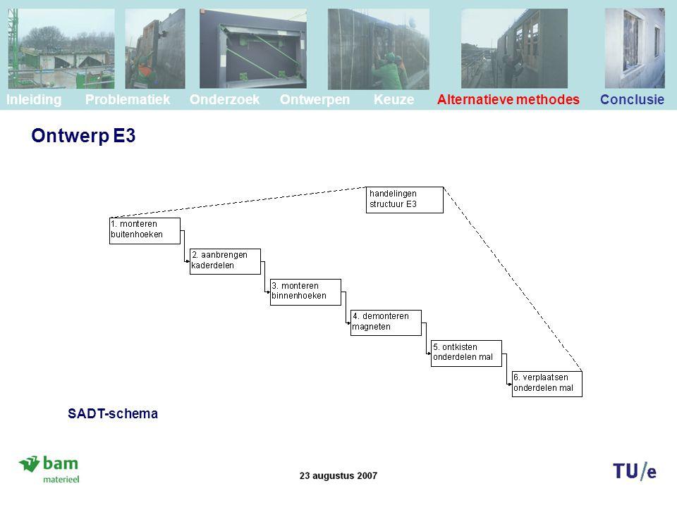 Ontwerp E3 Inleiding Problematiek Onderzoek Ontwerpen Keuze Alternatieve methodes Conclusie SADT-schema