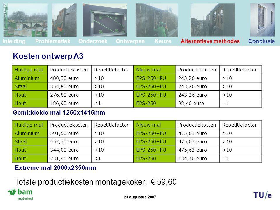 Kosten ontwerp A3 Inleiding Problematiek Onderzoek Ontwerpen Keuze Alternatieve methodes Conclusie Huidige malProductiekostenRepetitiefactorNieuw malProductiekostenRepetitiefactor Aluminium480,30 euro>10EPS-250+PU243,26 euro>10 Staal354,86 euro>10EPS-250+PU243,26 euro>10 Hout276,80 euro<10EPS-250+PU243,26 euro>10 Hout186,90 euro<1EPS-25098,40 euro=1 Totale productiekosten montagekoker: € 59,60 Gemiddelde mal 1250x1415mm Huidige malProductiekostenRepetitiefactorNieuw malProductiekostenRepetitiefactor Aluminium591,50 euro>10EPS-250+PU475,63 euro>10 Staal452,30 euro>10EPS-250+PU475,63 euro>10 Hout344,00 euro<10EPS-250+PU475,63 euro>10 Hout231,45 euro<1EPS-250134,70 euro=1 Extreme mal 2000x2350mm