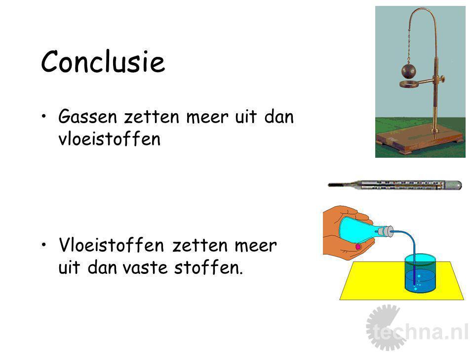 Conclusie Gassen zetten meer uit dan vloeistoffen Vloeistoffen zetten meer uit dan vaste stoffen.