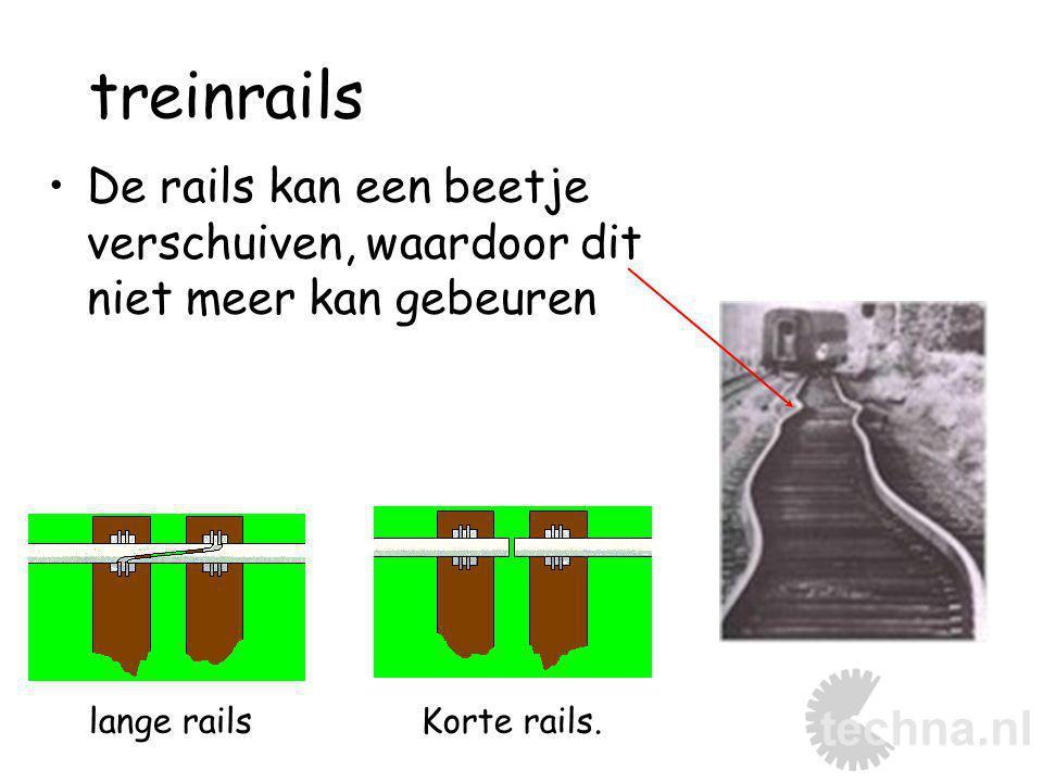treinrails De rails kan een beetje verschuiven, waardoor dit niet meer kan gebeuren Korte rails.lange rails