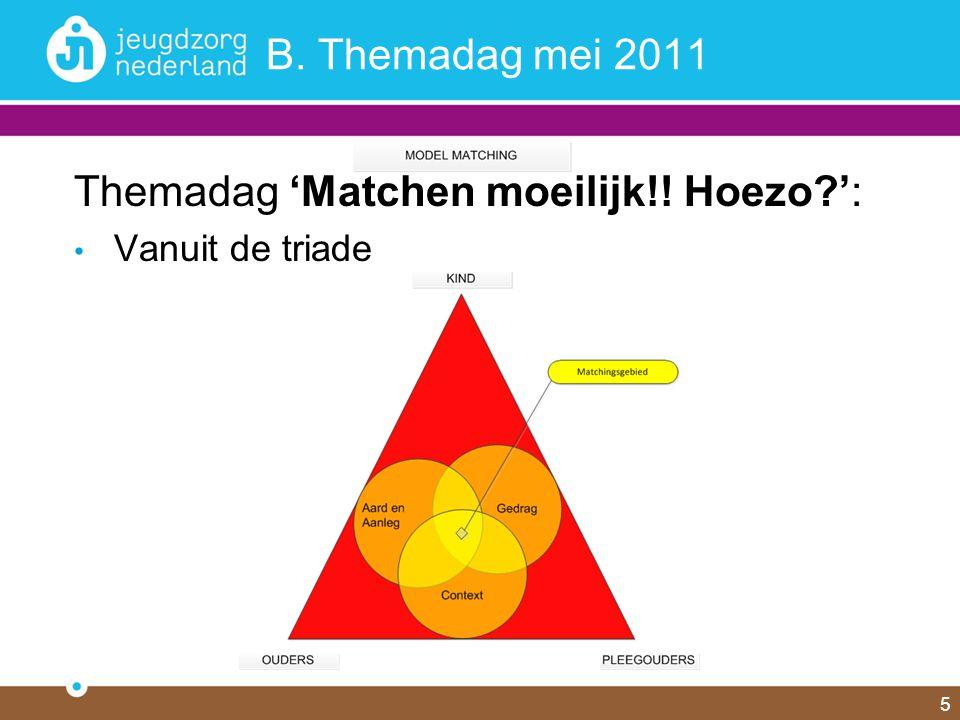 B. Themadag mei 2011 Themadag 'Matchen moeilijk!! Hoezo ': Vanuit de triade 5