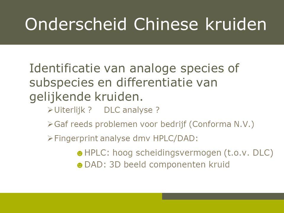 Onderscheid Chinese kruiden Identificatie van analoge species of subspecies en differentiatie van gelijkende kruiden.
