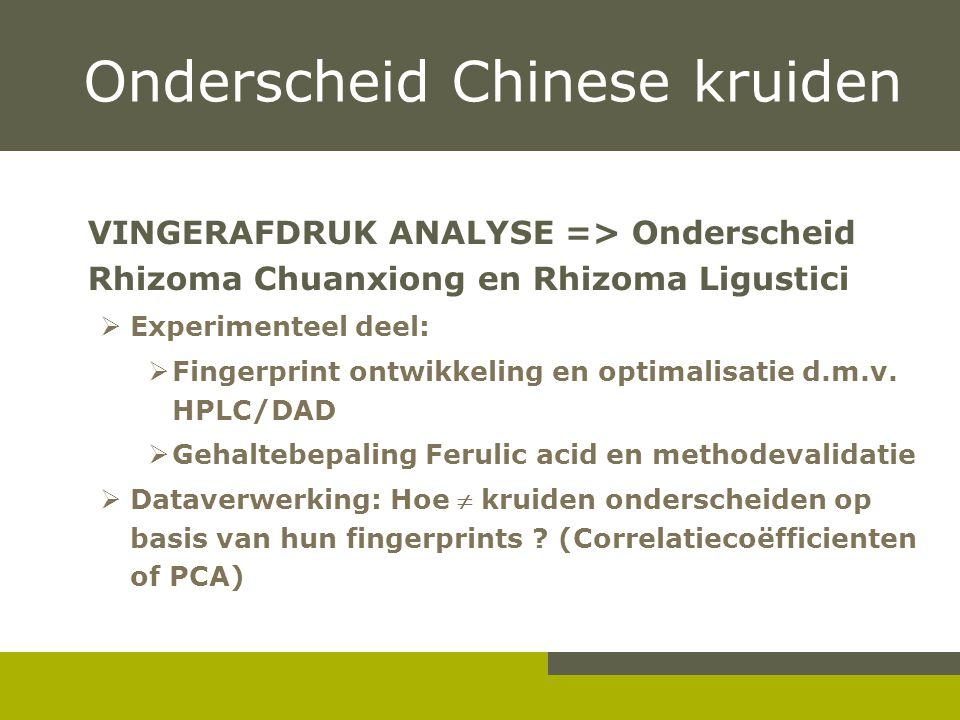 Onderscheid Chinese kruiden VINGERAFDRUK ANALYSE => Onderscheid Rhizoma Chuanxiong en Rhizoma Ligustici  Experimenteel deel:  Fingerprint ontwikkeling en optimalisatie d.m.v.