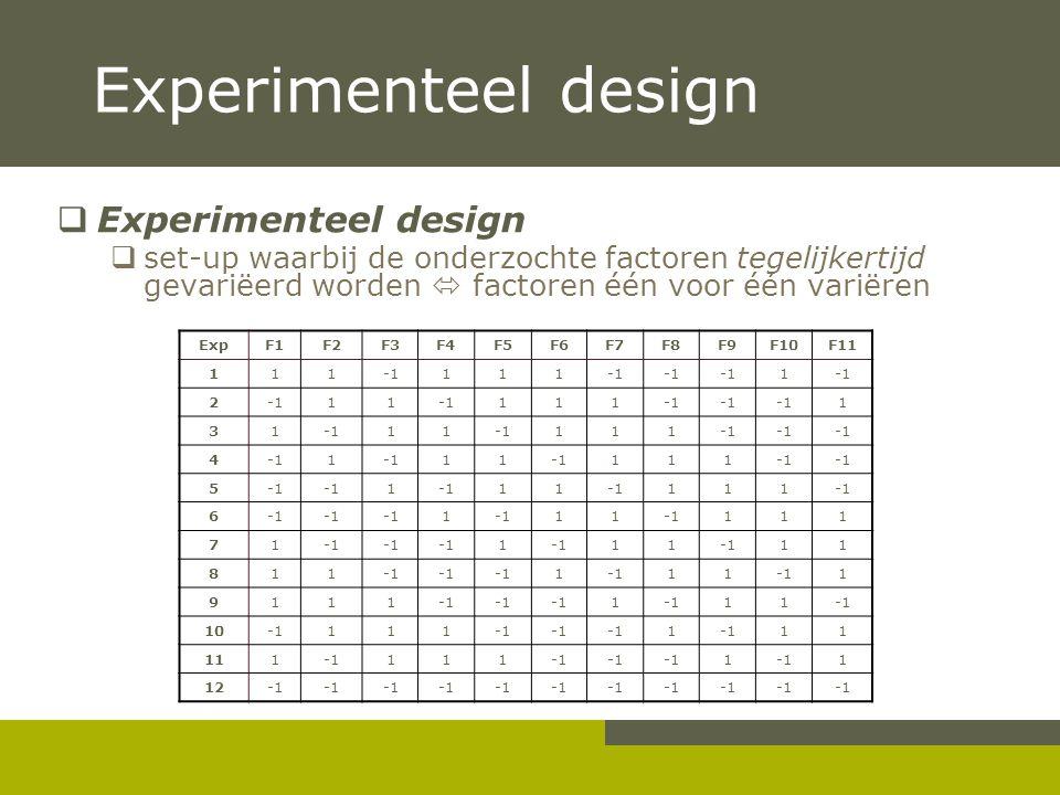 Experimenteel design  Experimenteel design  set-up waarbij de onderzochte factoren tegelijkertijd gevariëerd worden  factoren één voor één variëren ExpF1F2F3F4F5F6F7F8F9F10F11 111111 1 2 11 111 1 31 11 111 4 1 11 111 5 1 11 111 6 1 11 111 71 1 11 11 811 1 11 1 9111 1 11 10111 1 11 111111 1 1 12