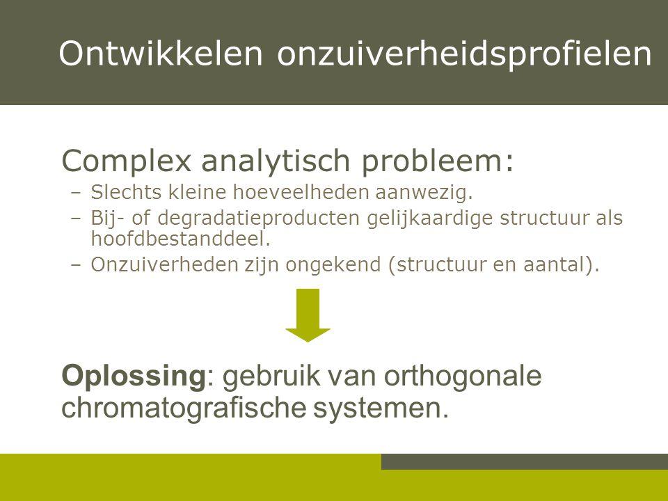 Ontwikkelen onzuiverheidsprofielen Complex analytisch probleem: –Slechts kleine hoeveelheden aanwezig.