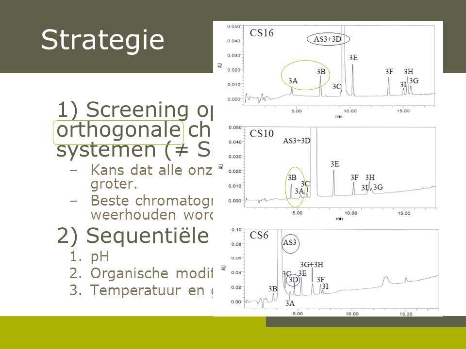 Strategie 1) Screening op een set van orthogonale chromatografische systemen (≠ SF, pH, OM) –Kans dat alle onzuiverheden gevonden worden groter.