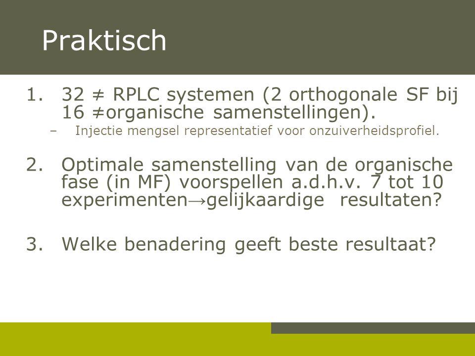 Praktisch 1.32 ≠ RPLC systemen (2 orthogonale SF bij 16 ≠organische samenstellingen).